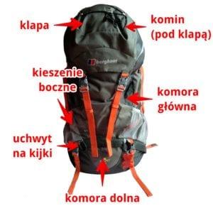 Jak wybrac plecak? Porady