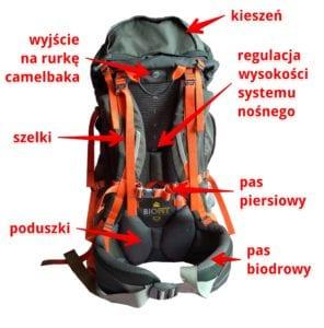 Doradzamy jak wybrac plecak turystyczny